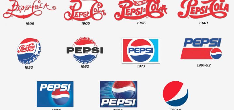 pepsi-logo evolution